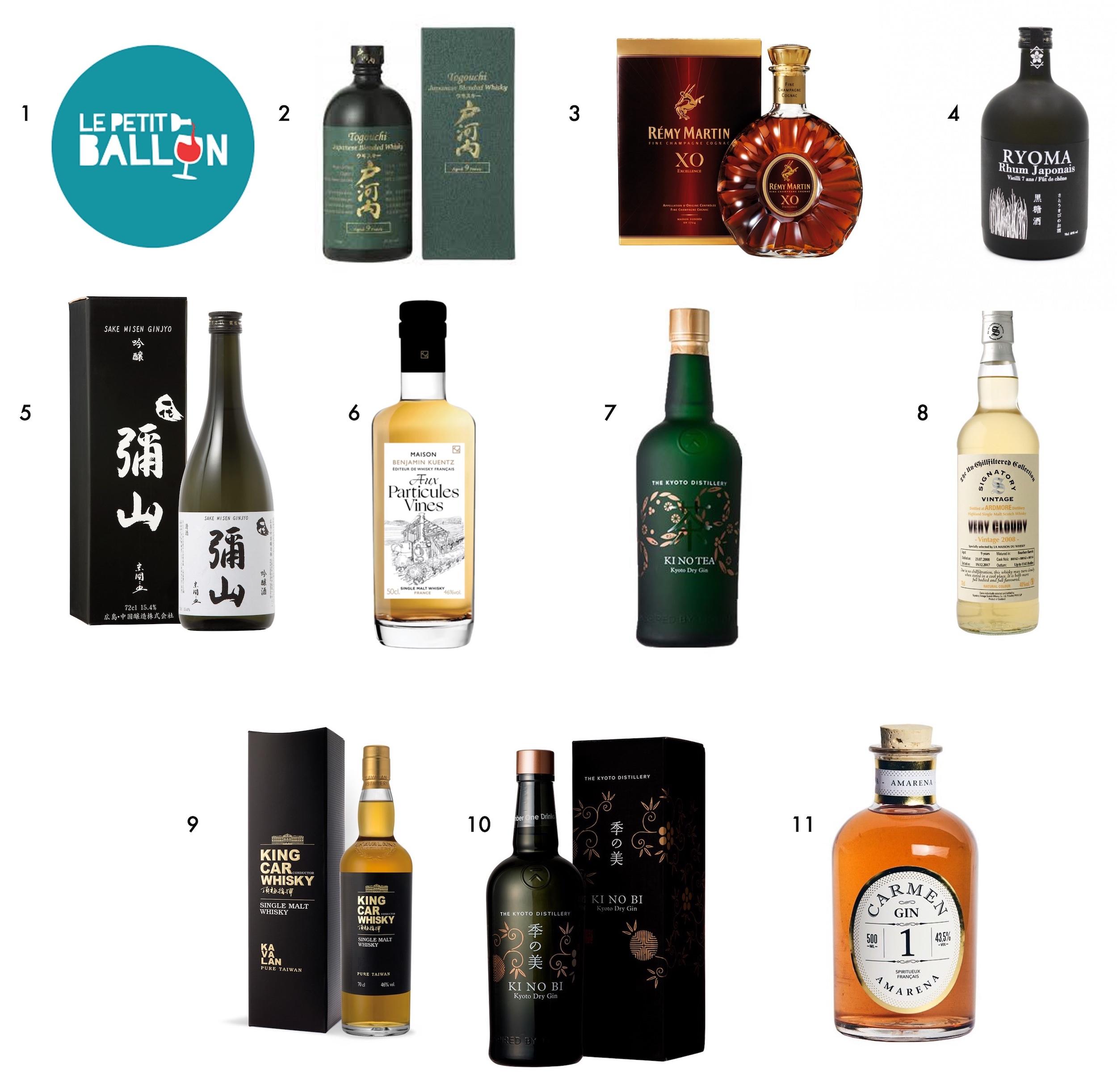cadeau Noël homme whisky