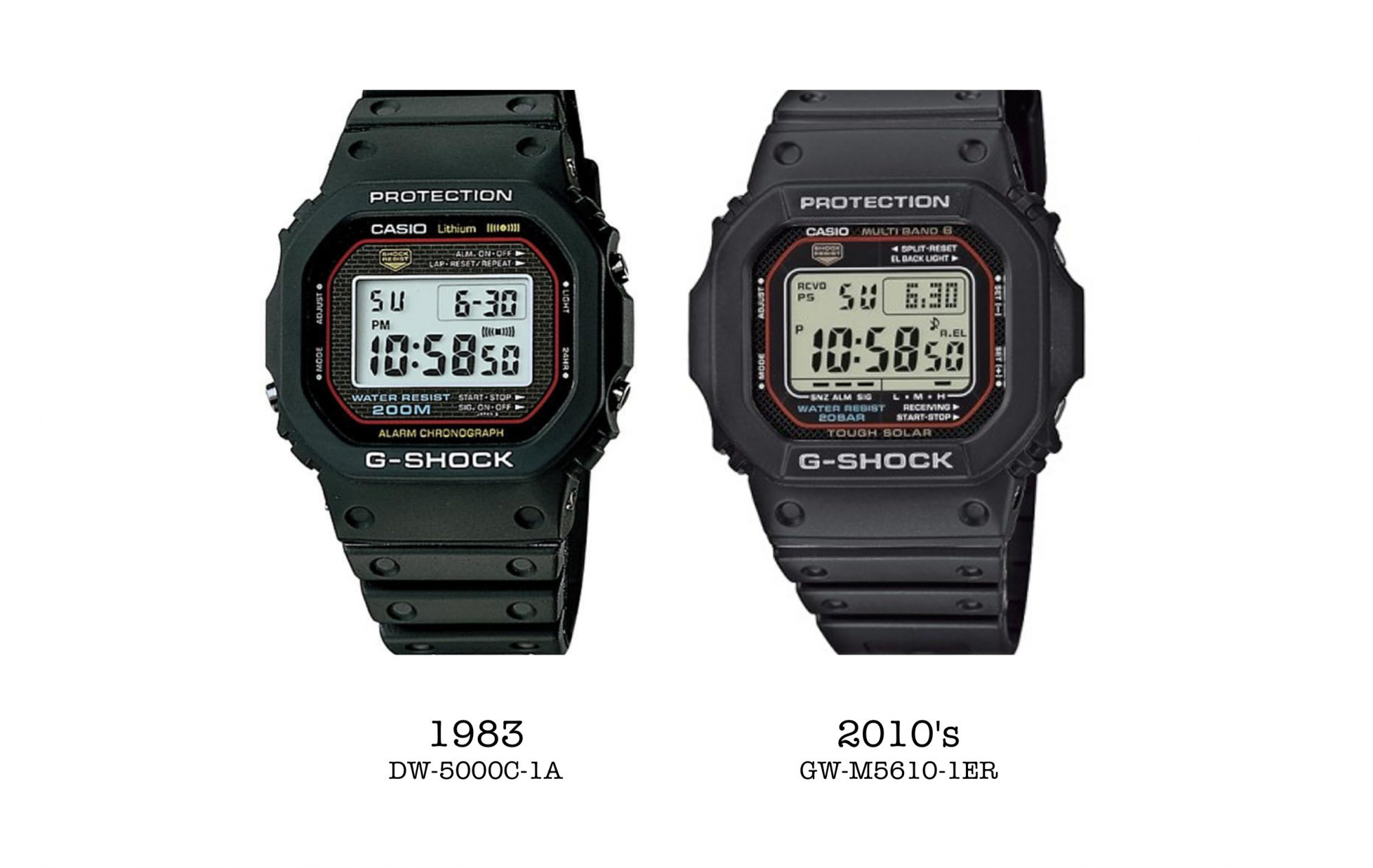 Differences entre la g-shock dw-5000c-1A et la GW-M5610-1ER