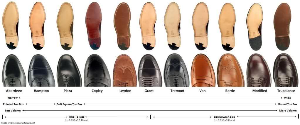 les formes de chaussures alden