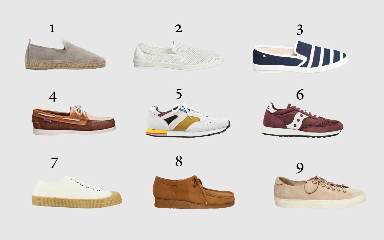 Sélection de chaussures à porter avec un short